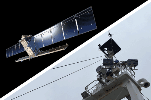 Copernicus Sentinel-1 satellite and C-band radar on-board the RRS James Clark Ross